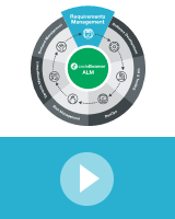 rm-video-2 codeBeamer ALM Requirements Management