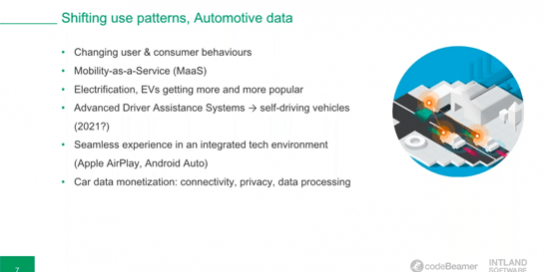 2019-tech-trends-auto