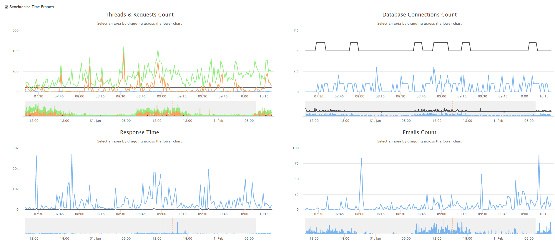codebeamer-9-3-performance-monitoring-security codeBeamer ALM Release 9.3