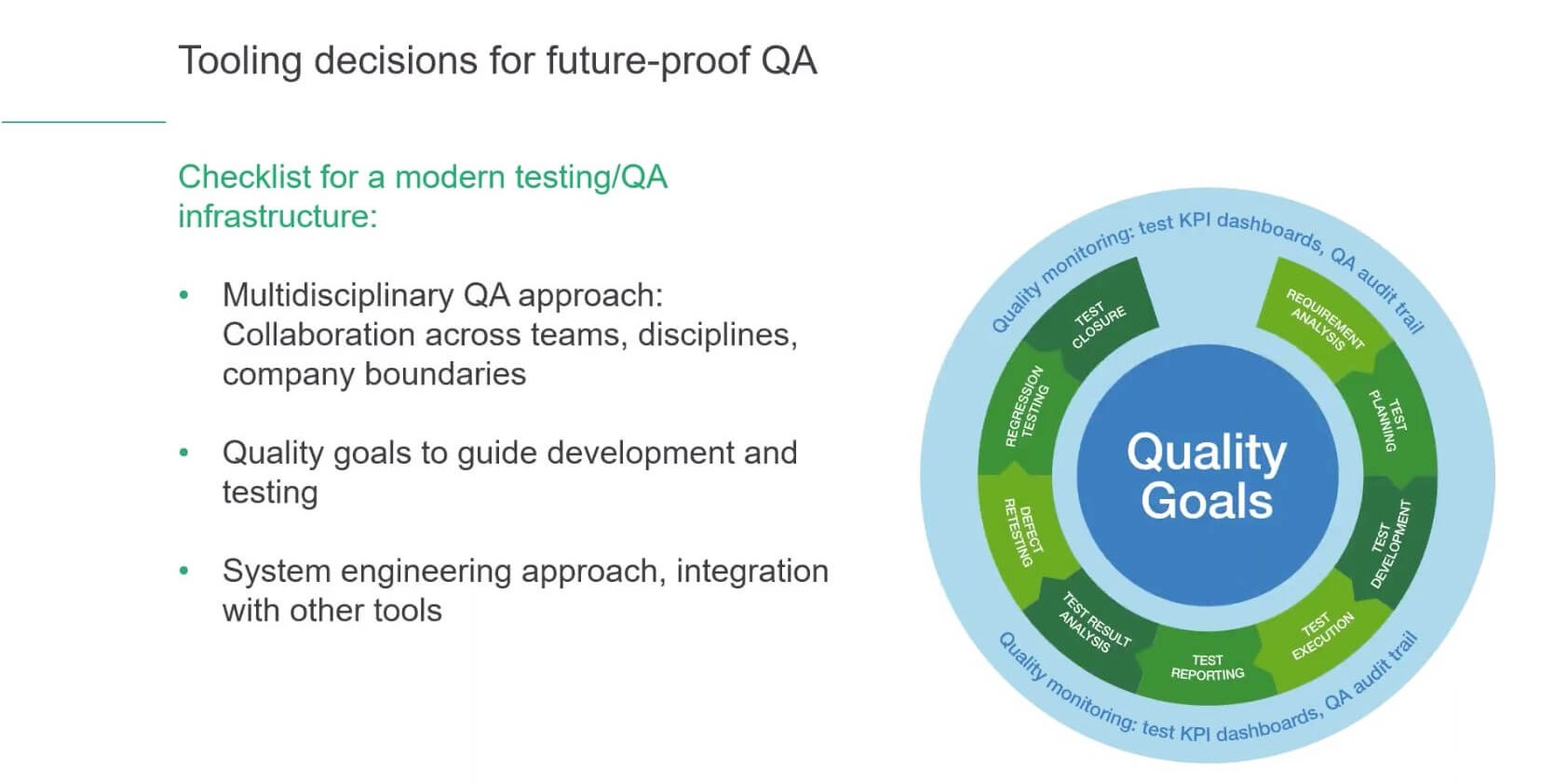 swatch Product Quality 1/2: Proven Product Quality and Easy QA Inspection with Advanced Testing Tools webinar recording