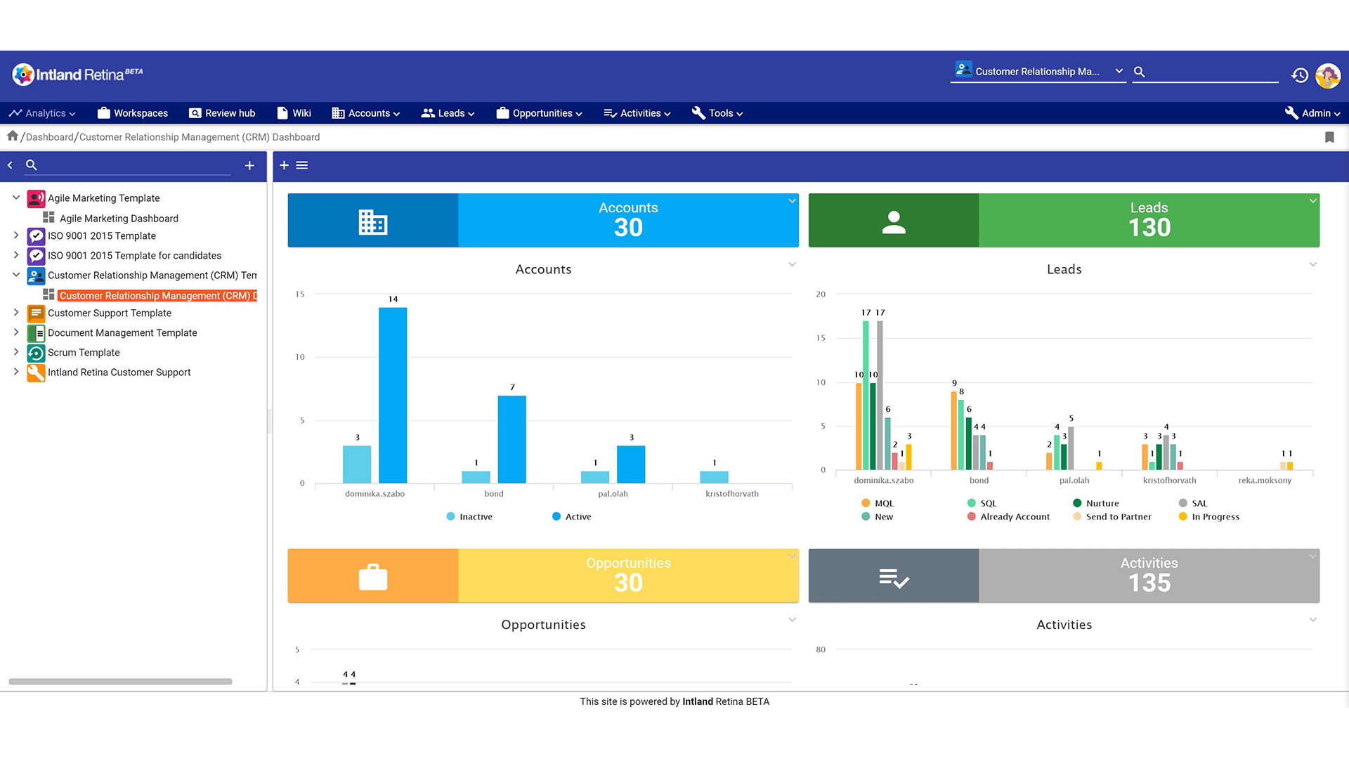 analytics-dashboards-management-overview-all-workspace-data Intland Retina