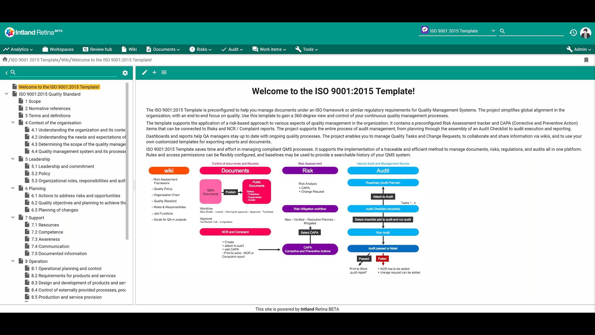 quality-process-management-wiki-references-regulatory-standards Intland Retina