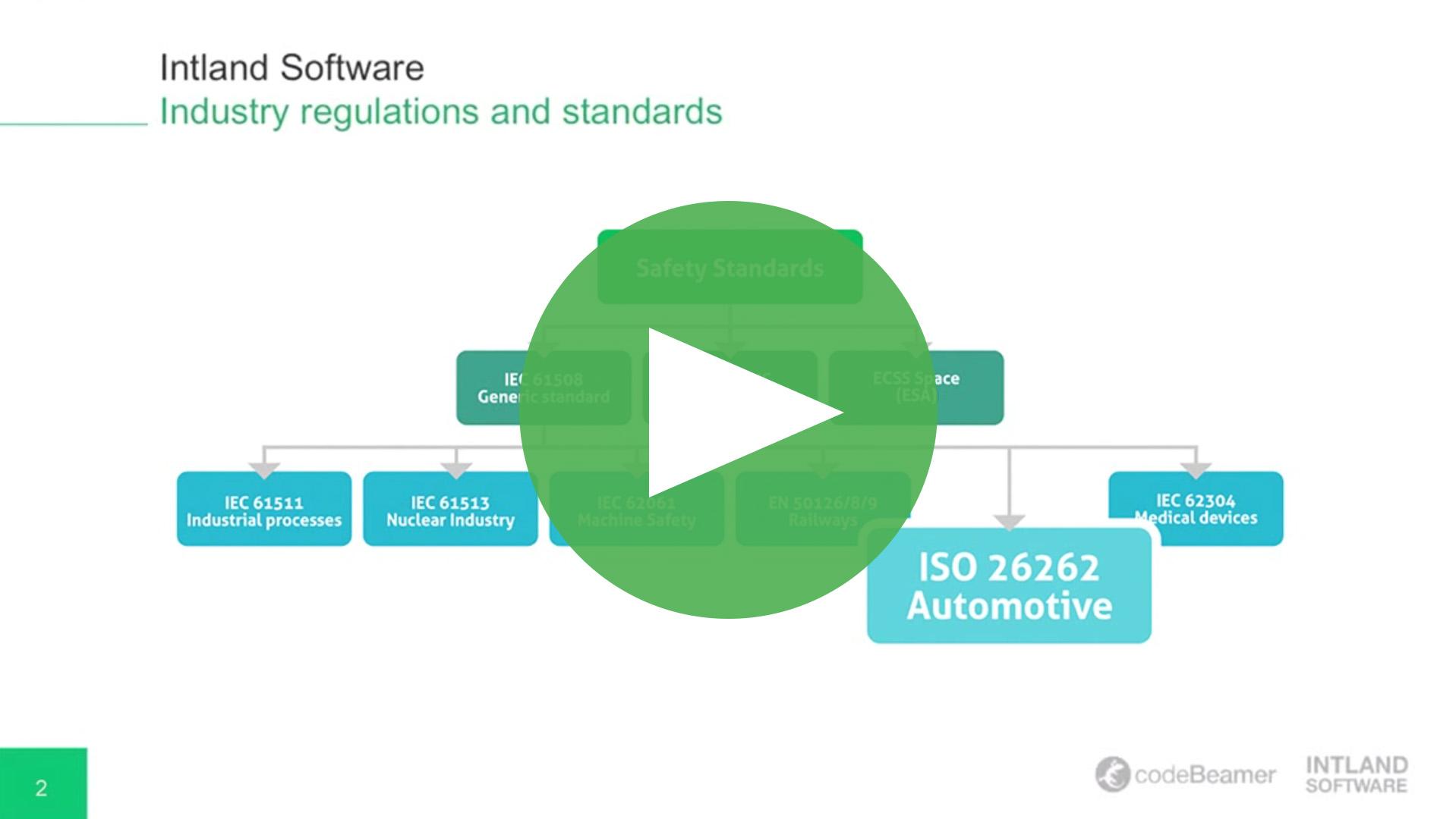 video-auto ALM for Aviation & Defense Systems Development