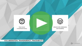 video-requirements-1-336x189 Requirements Management