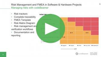 video-risk-management-336x189 Risk Management