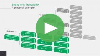 video-sw-dev-336x189 Software Development