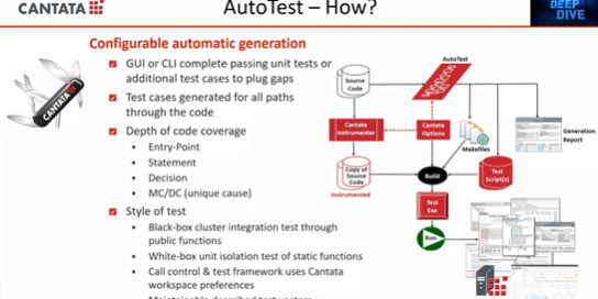 swatch Experts Talk: Test Automation Utilizing Legacy Test Data and Maintaining Safety-critical Compliance on-demand-webinar