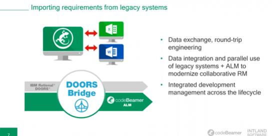 swatch Requirements Management & Supplier Collaboration Beyond IBM DOORS on-demand-webinar