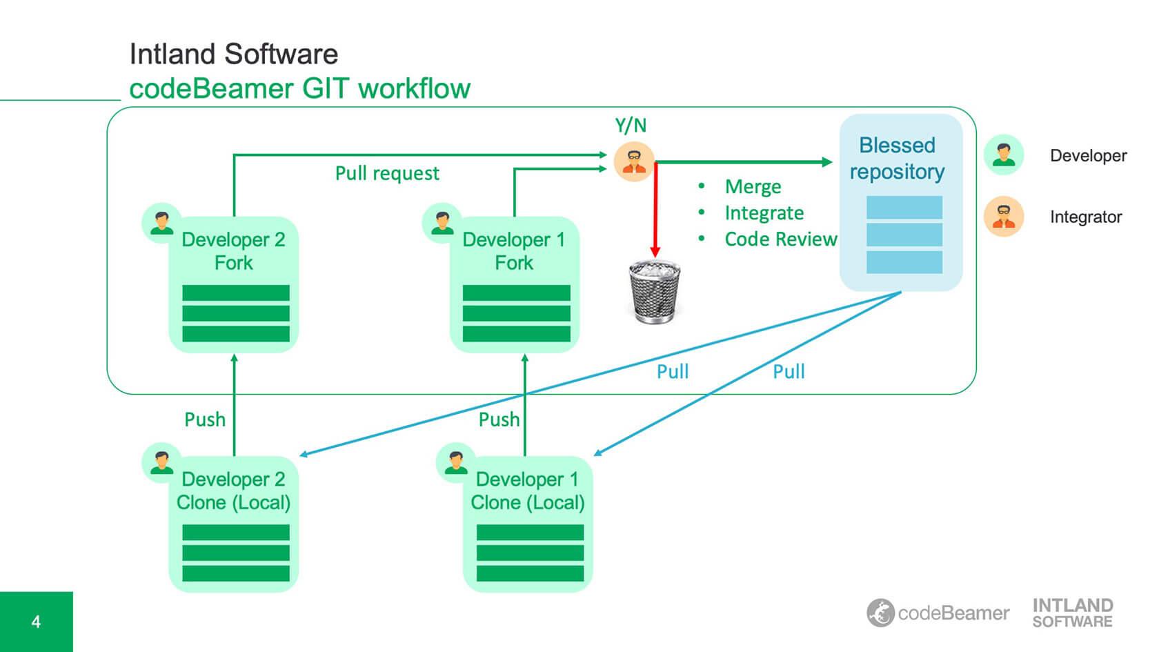 source_code_management_feature_image_v2 Webinar Recordings