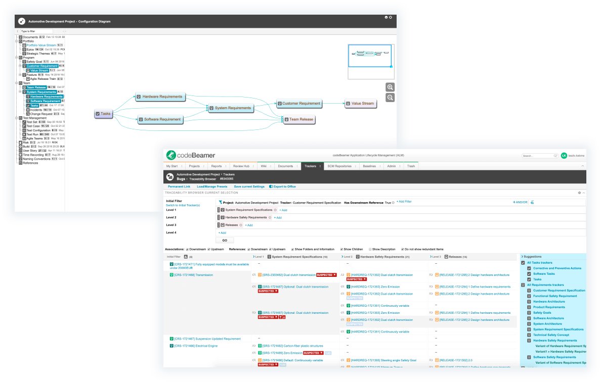 integrate-lifecycle-management codeBeamer ALM vs Siemens Polarion