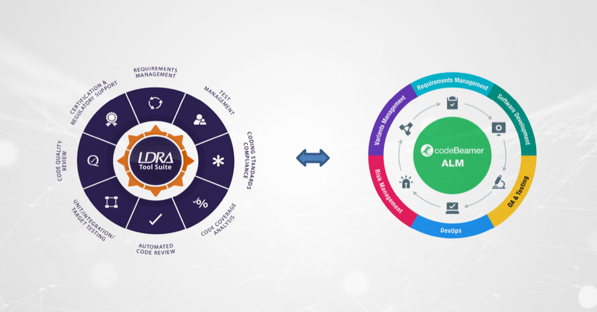 ldra-intland-software LDRA and Intland Join Forces to Accelerate Critical Embedded Software Development and Verification PR
