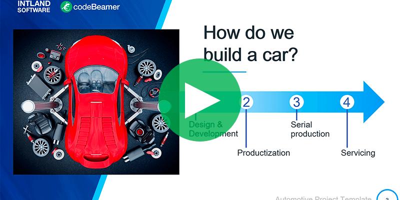 Intland-codeBeamer-Automotive-Template-Video