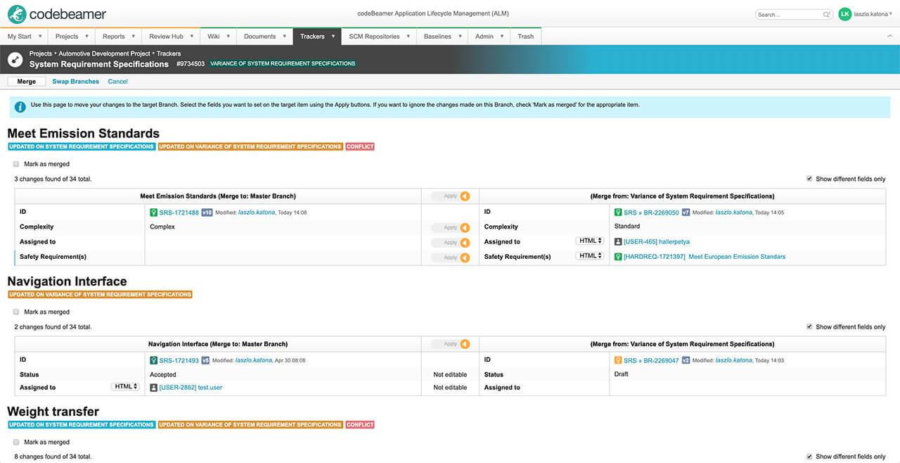 PLVM-Merge-optimized Product Line & Variants Management