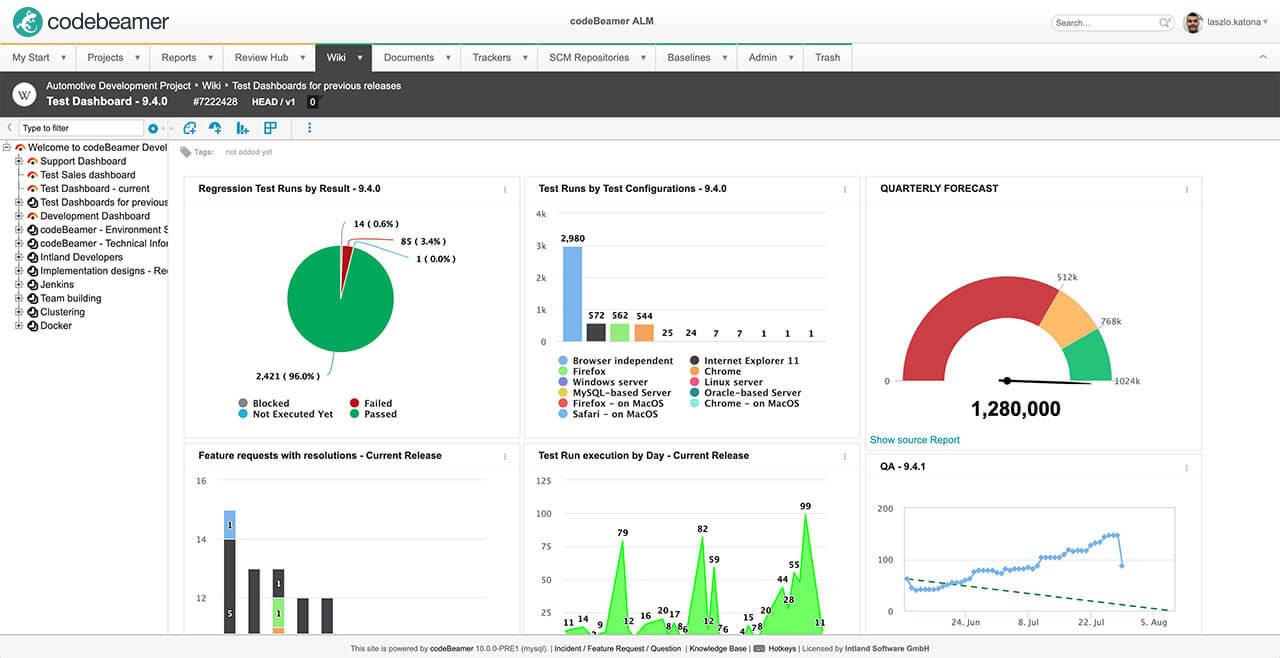 QA_updated-optimized Analytics