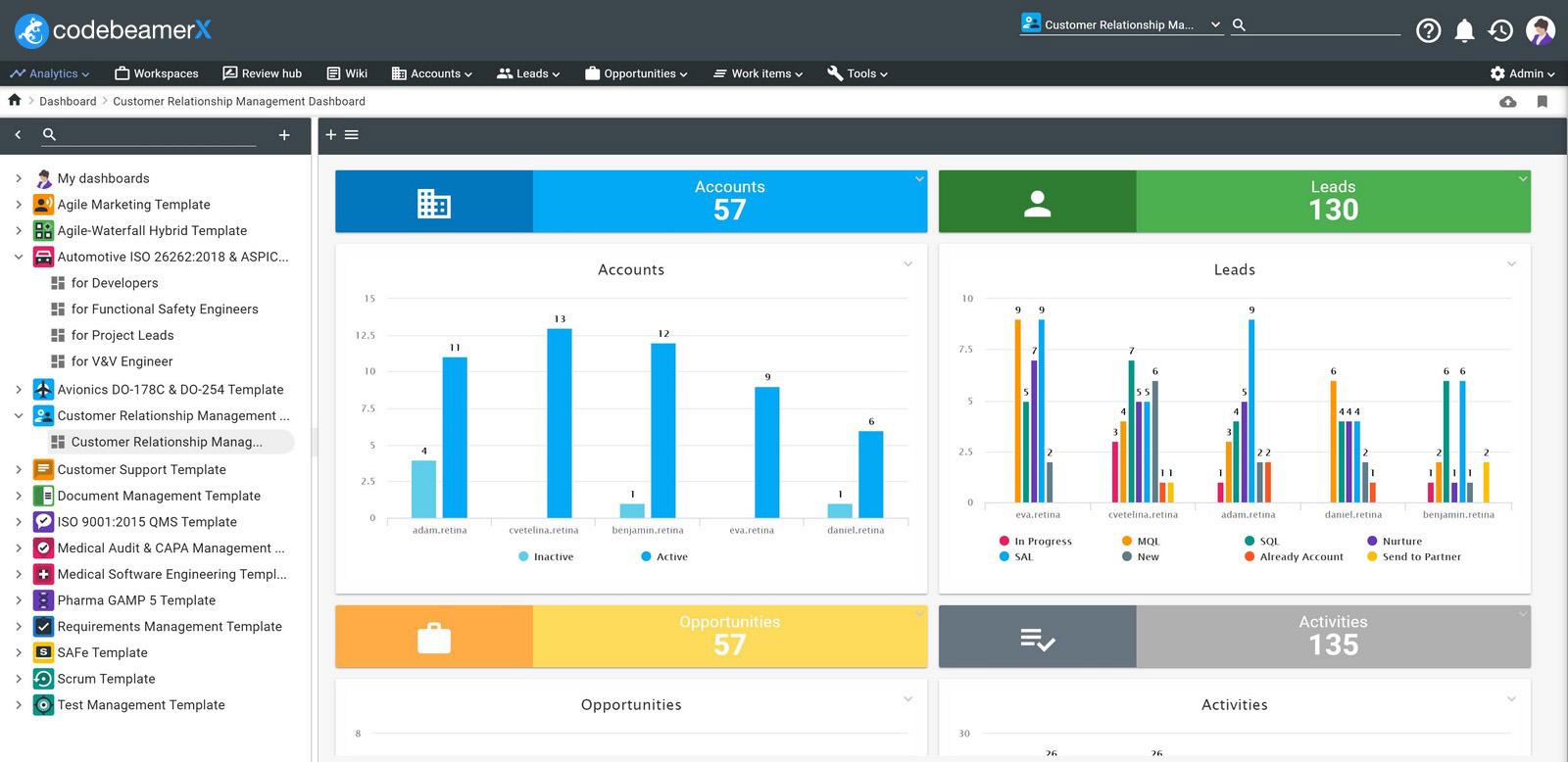 Management-overview-for-all-workspace-data-optimizedv-v4 codebeamer X