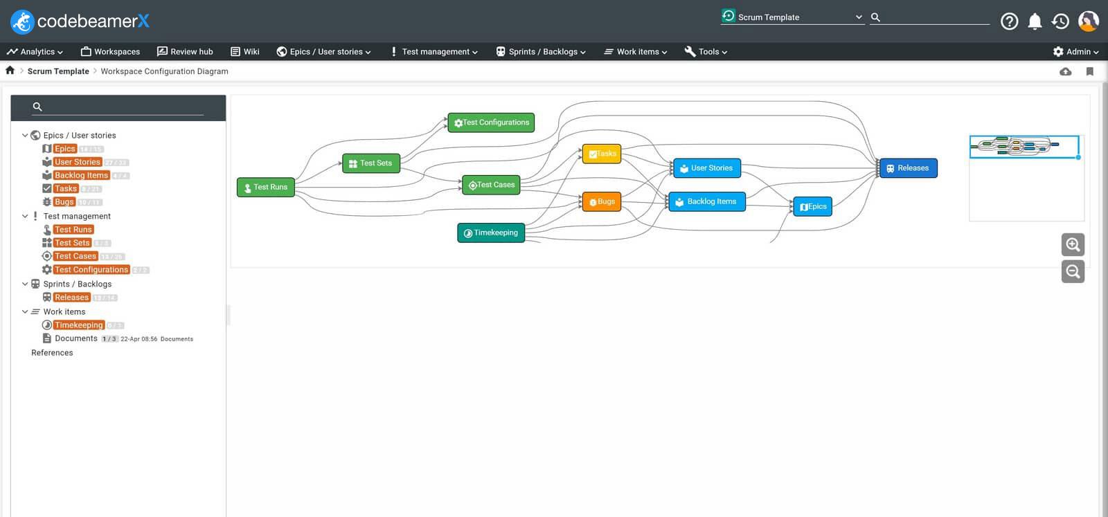 Workspace-configuration-diagram-optimized-v4 codebeamer X