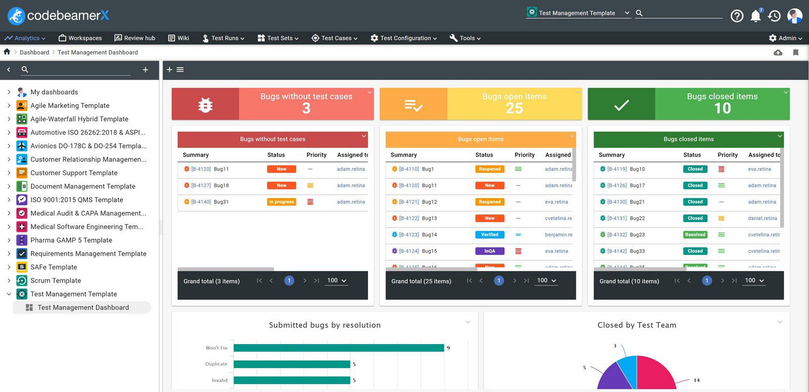 Test-management-dashboard-optimized-v4 Intland Retina