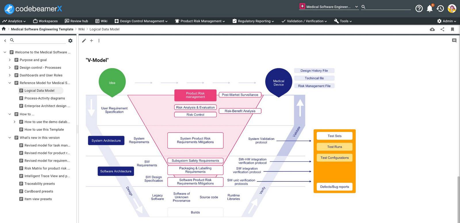 V-Model-workflow-optimized-v4 codebeamer X