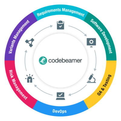 codebeamer-alm-lifecycle-400x400 codebeamer